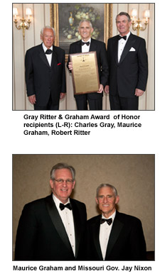 Awards for GRG